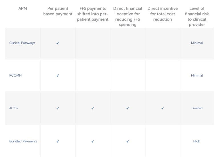 ES_20140814_transforming_cancer_care_payment_gridfin