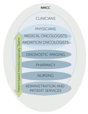 ES_20140814_transforming_cancer_care_teams