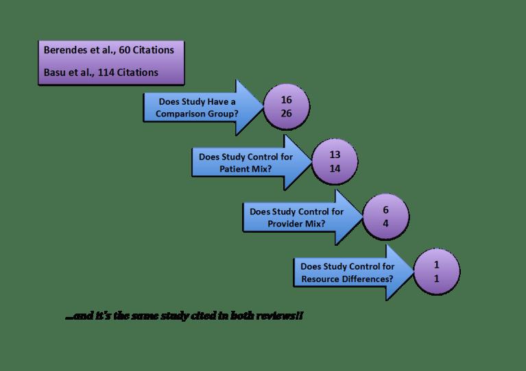global_20170607_studies