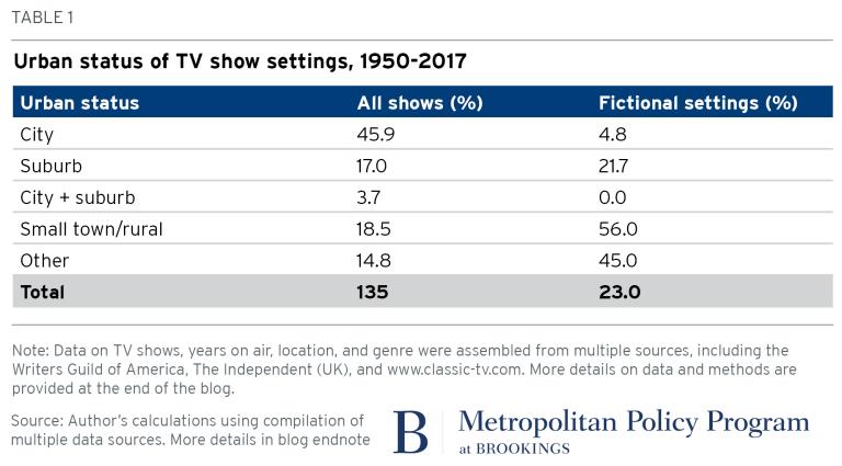 20180212_Metro_Table 1_JSchuetz