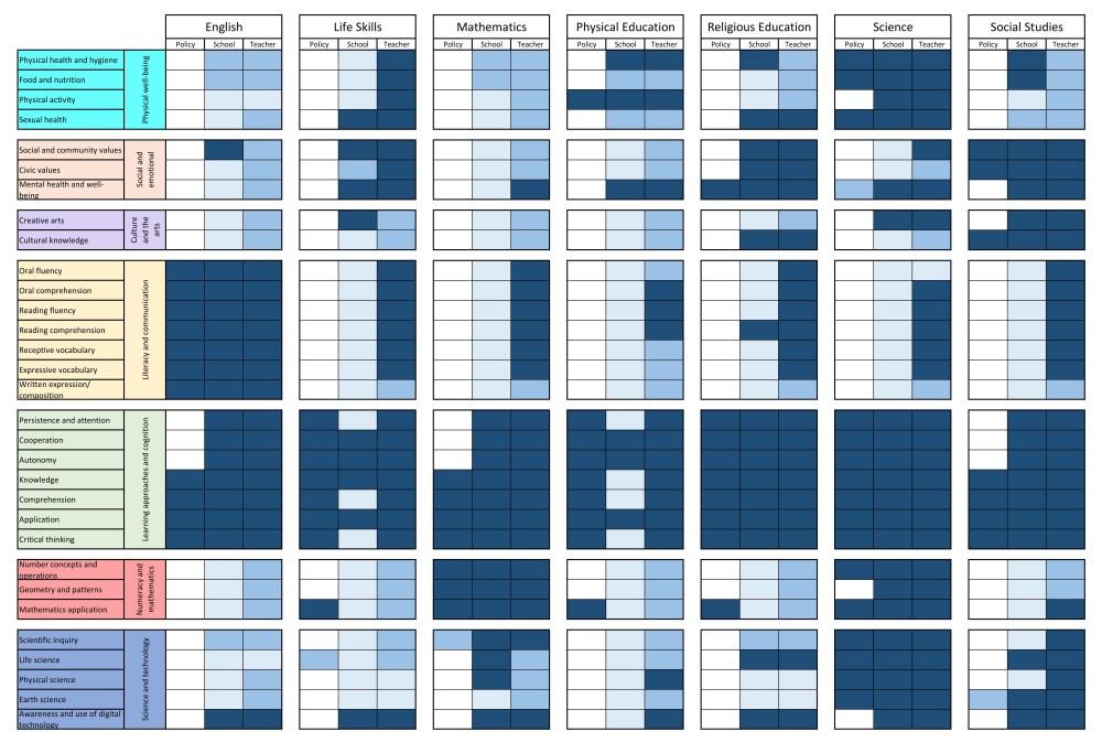 cue_BOLO-heat-map