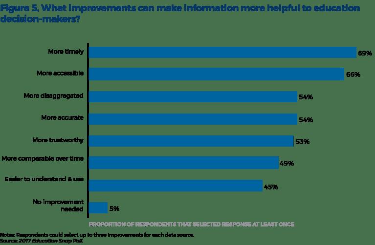 cue_data-driven-education_figure5