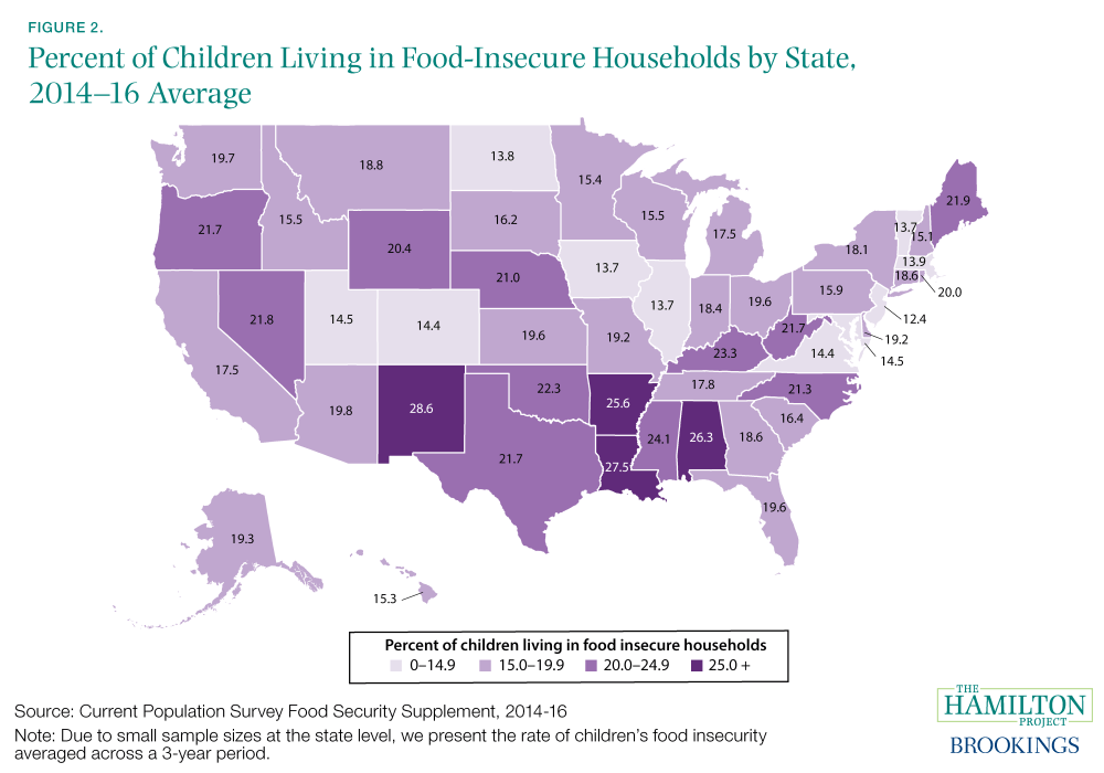 Percent of Children Living in Food-Insecure Households by State, 2014–16 Average