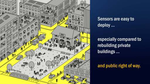 Brookings Smart Cities