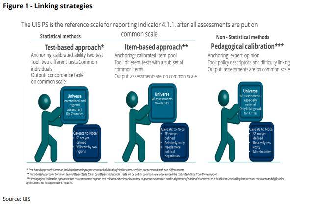 Linking Strategies (figure 1)