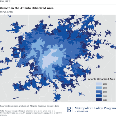 Growth in the Atlanta Urbanized Area