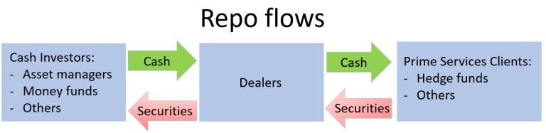 repo market_updated 5