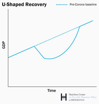 ES_20200430_Hutchins_recovery_Ushape-01