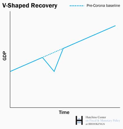 ES_20200430_Hutchins_recovery_Vshape-01