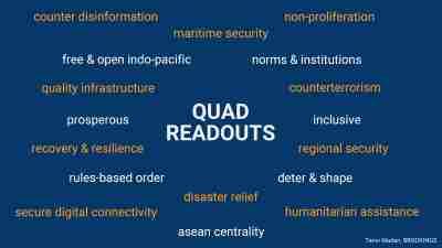 Quad Vision and Agenda