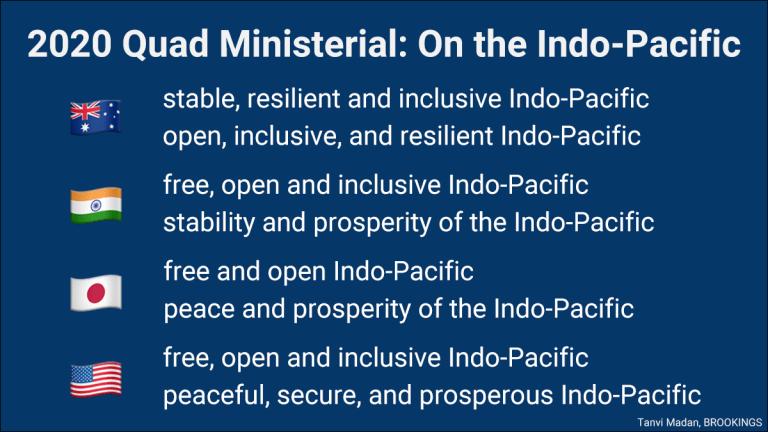 Quad ministerial no Indo-Pacífico
