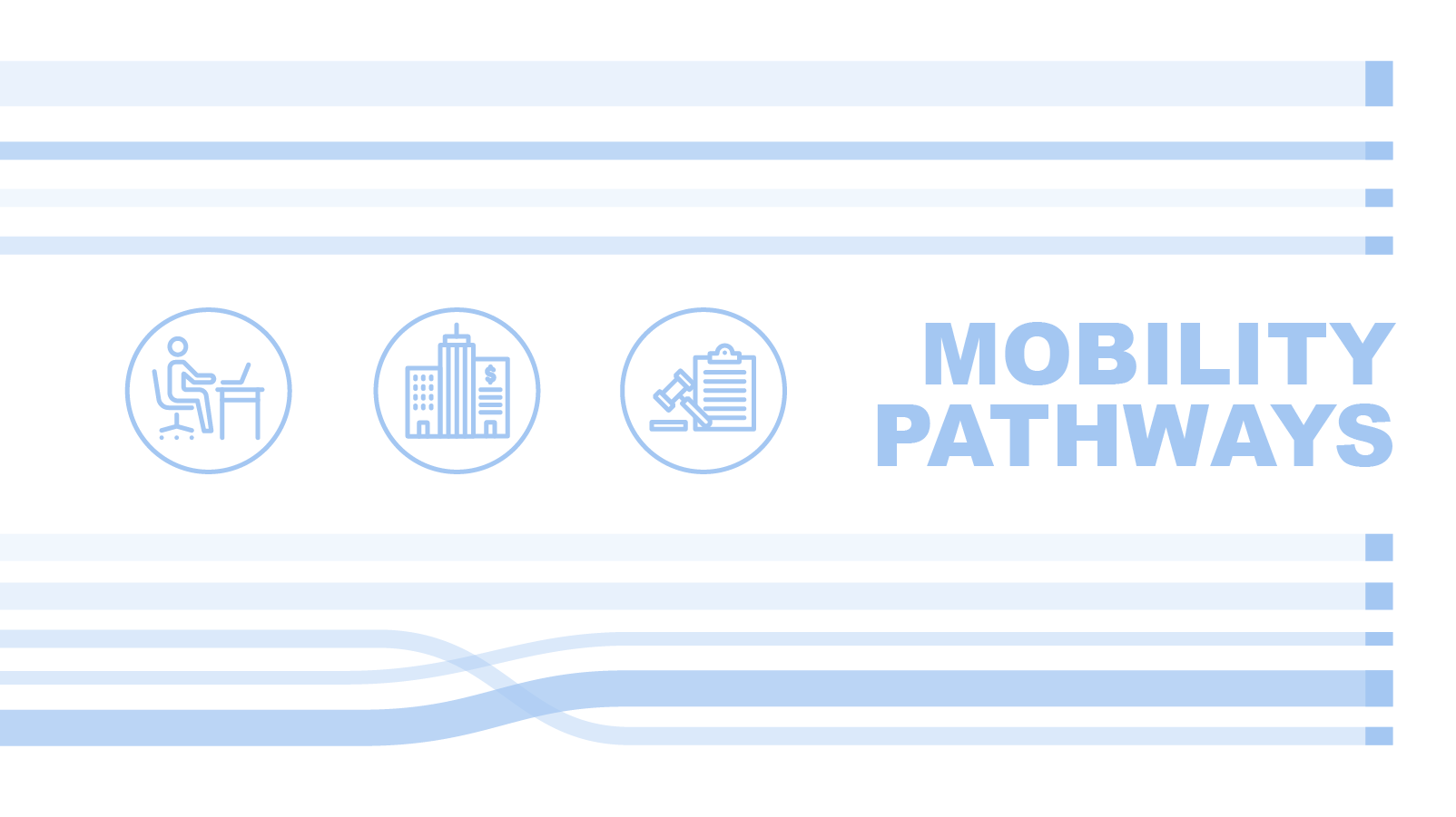 Mobility Pathways