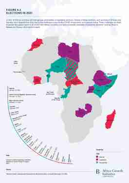 Elections in 2021 (Foresight Africa 2021)