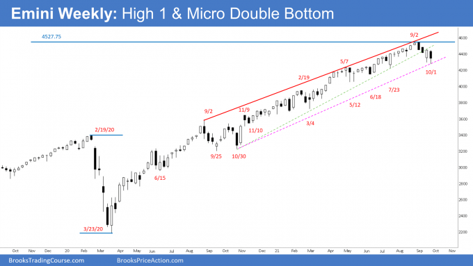SP500 Weekly Chart High 1 and Micro Double Bottom