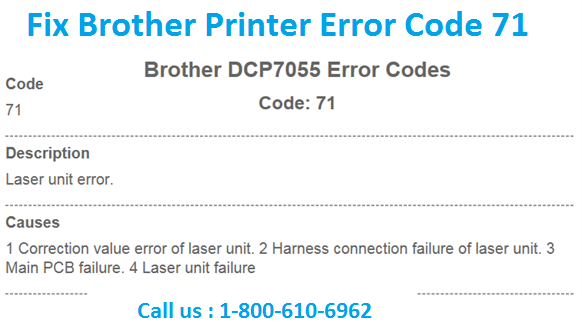 How-to-fix-Brother-Printer-Error-Code-71-1