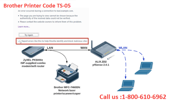 Brother-Printer-Code-TS-05-1