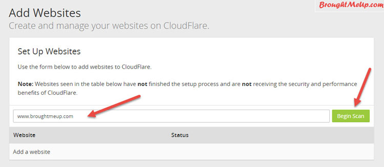 integrate CloudFlare in WordPress