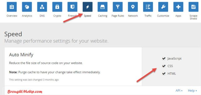 cloudflare auto minify for WordPress