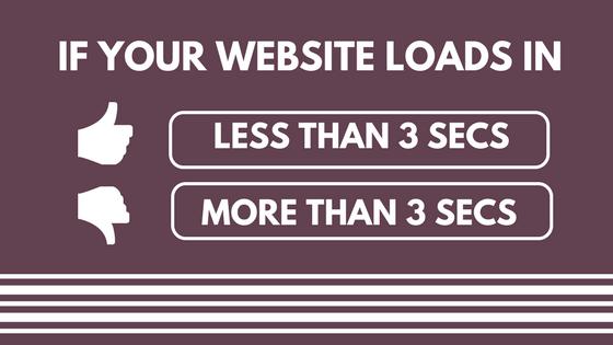 minimum loading speed