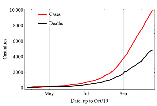 Ebola_2014 graph