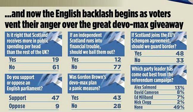 Scotland poll 650