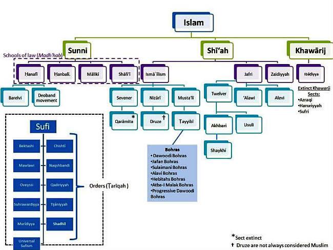 Islam schism 650