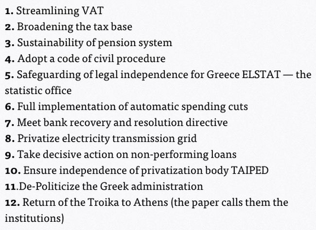 Greece heads for the exit