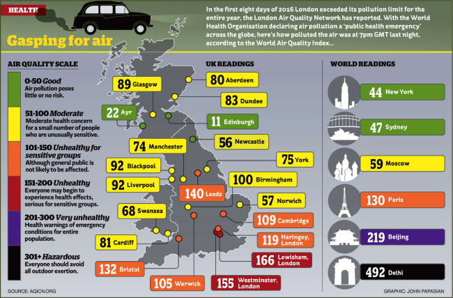 Pollution UK map 650