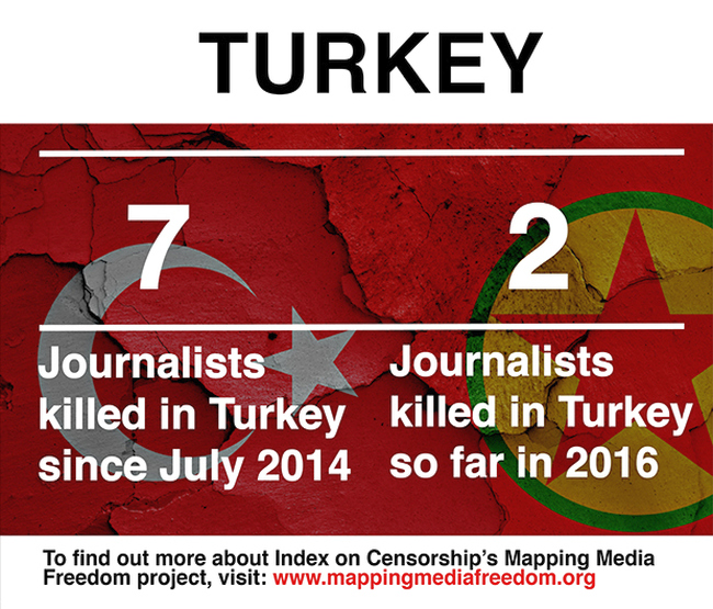 Turkey-journalists-killed-1 650