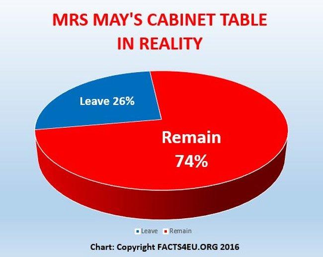 brexit-cabinet-650