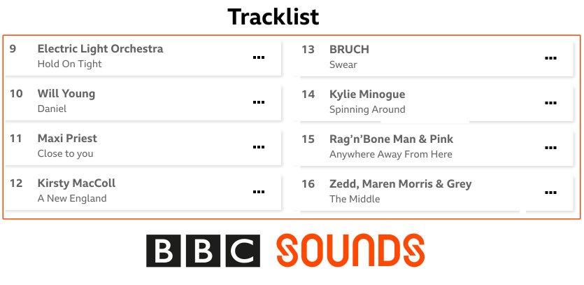BRUCH tracklist bbc introducing radio solent Swear Sounds