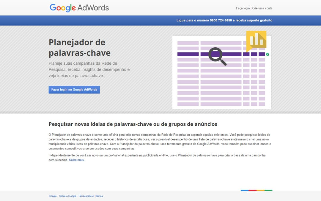 Ferramentas de SEO - Google Keyword Planner