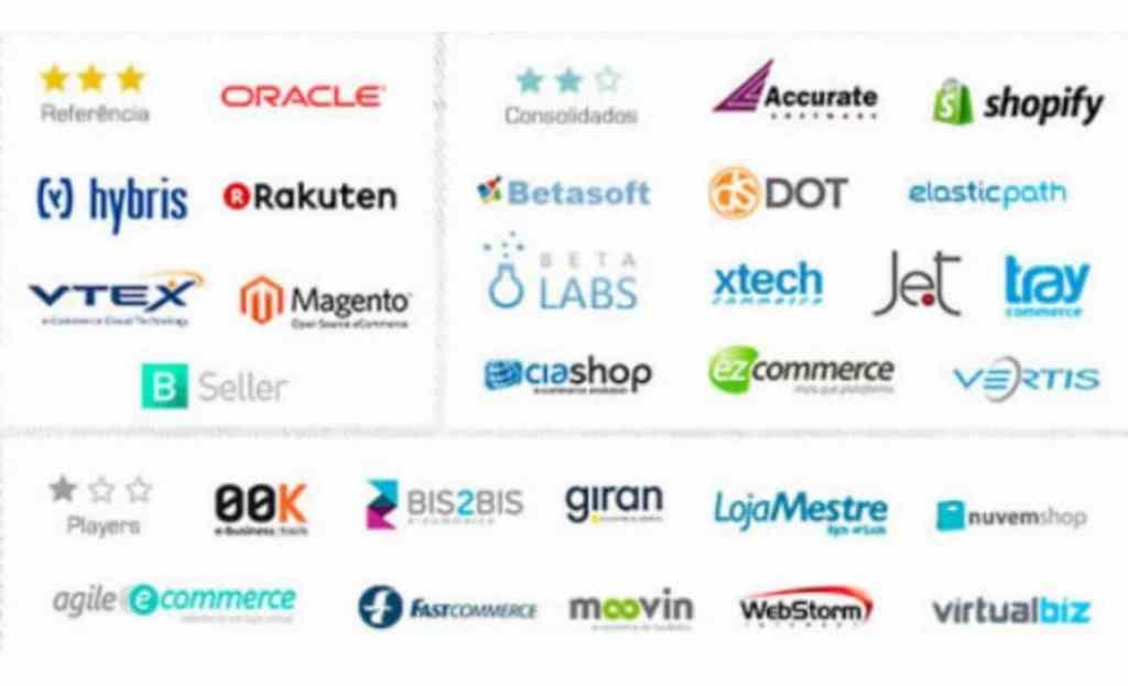 Como Montar um E-Commerce na Prática - Plataformas