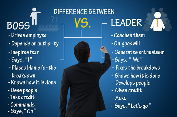 The Difference in a leader and a boss