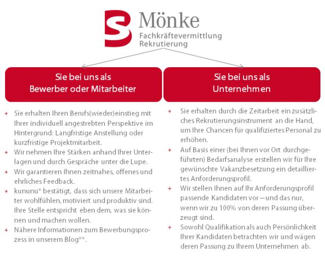 """Für uns bei BS Mönke bedeutet """"Qualität"""" bei der Personalauswahl in der Zeitarbeit sowohl beste Dienstleistungen für Sie als Unternehmen als auch für Sie als Bewerber oder Mitarbeiter zu erbringen:"""
