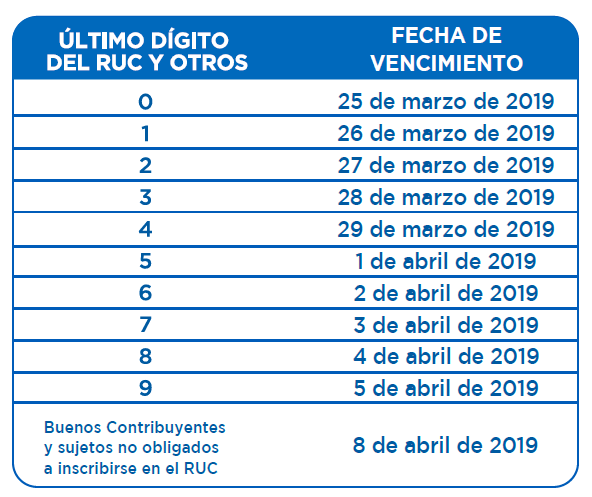 cronograma 2018