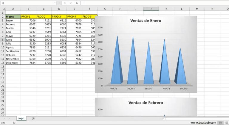 Lee más sobre el artículo EXCEL: Creación de un gráfico por mes usando FOR – NEXT