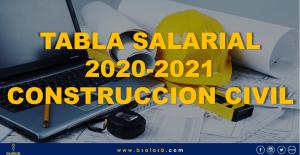 Tabla Salarial de Construcción Civil 2020-2021 detallado