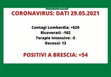 Dati Covid Lombardia 29 maggio 21
