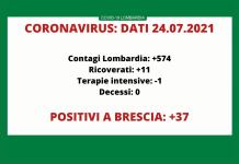 Dati Covid Lombardia 24 luglio 21