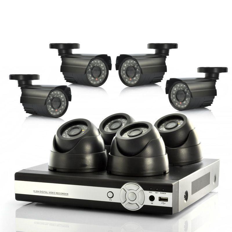 Dvr Security System