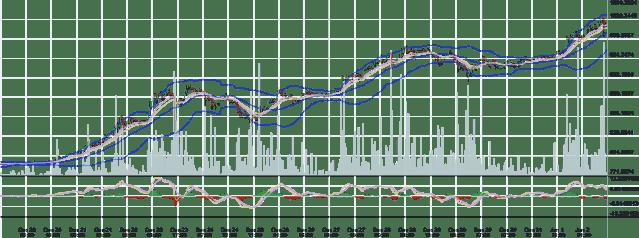 bitcoin ocak ayi grafigi - Bitcoin Borsası 1.000$ ın Üstüne Çıktı - Ocak-2017