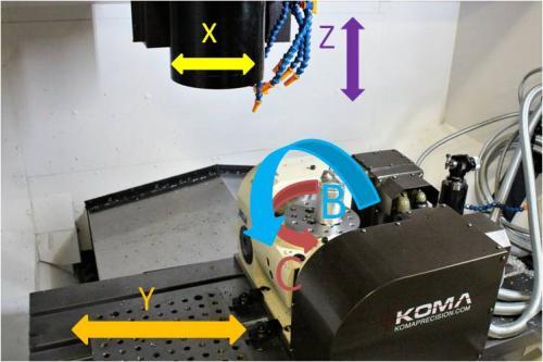 5 axis Okuma CNC machine diagram