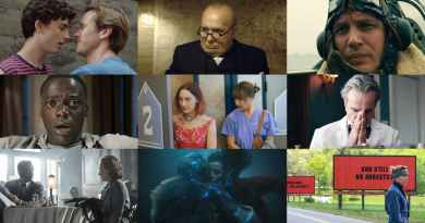 Best Picture Nominees Reviewed 2018 - BTG Lifestyle