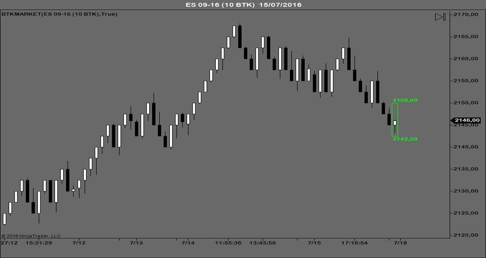 BTKMARKET--indicador-trading