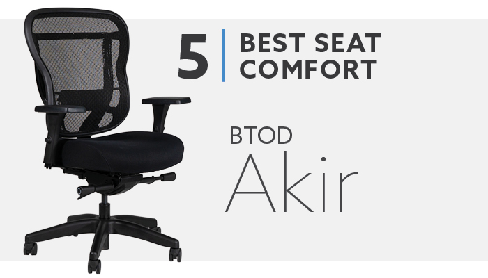 8 Most Comfortable Office Chairs For 2020 Reviews Ratings