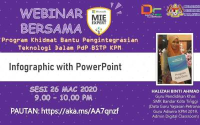 Webinar Infographic with PowerPoint