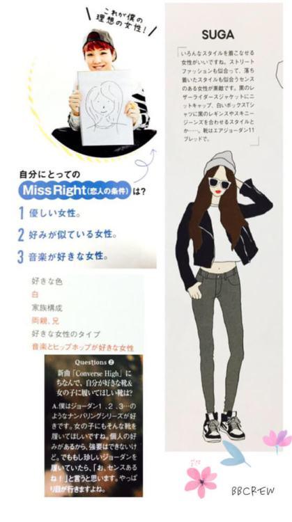 防弾少年団 BTS シュガ (Suga) 好きな女性タイプ