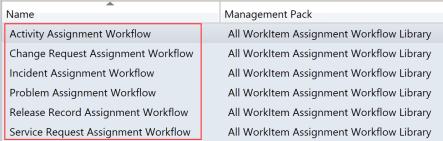 6 workflows