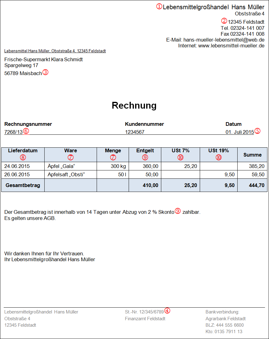 Rechnungen Das Muss Drin Stehen Buchhalterseele
